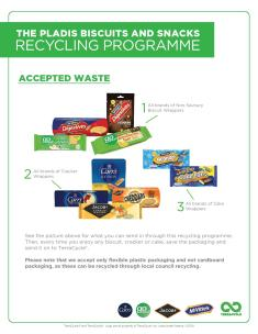 Cracker___Biscuit_Wrappers_accepted_waste-v8-uk