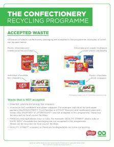 Nestlé_Accepted-Waste-Poster